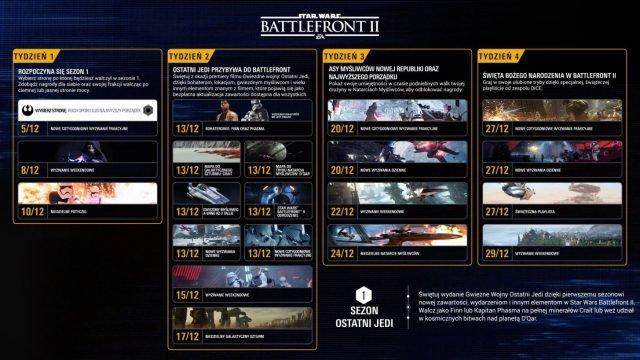 Star Wars Battlefront 2 - wydarzenia w grudniu
